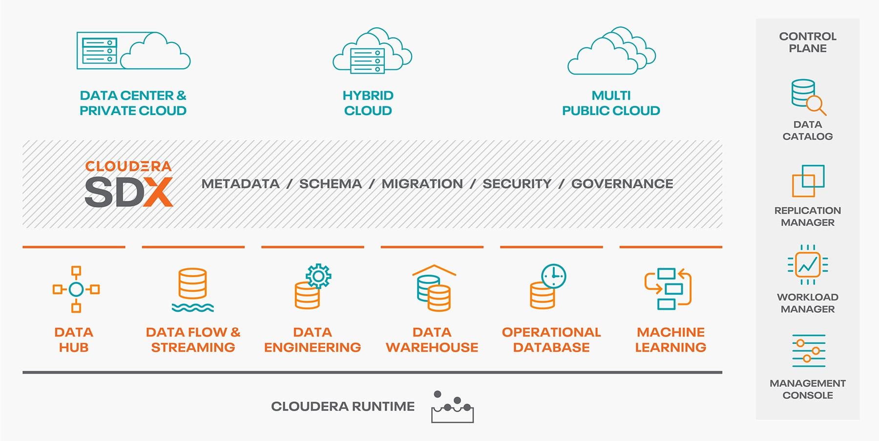 Cloudera Data Platform Product Overview video
